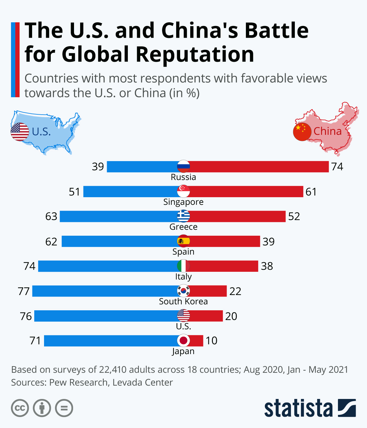 The US & China's Battle For Global Reputation